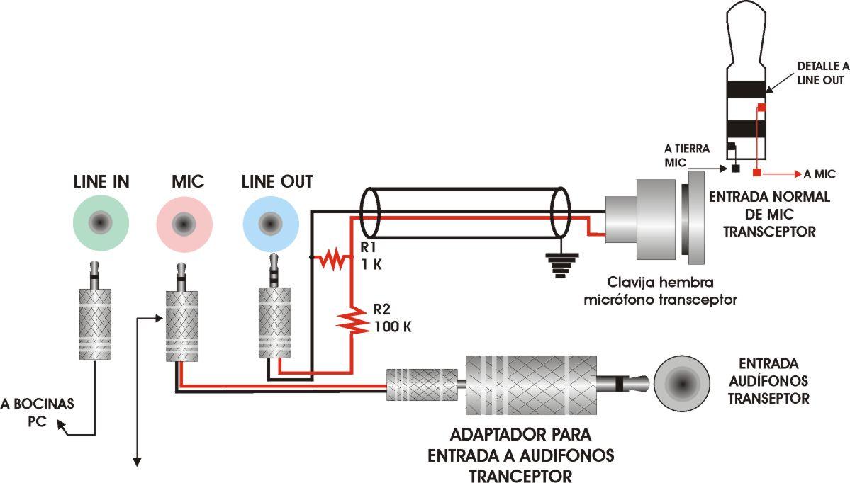 Conexi 210 Nes De Pc A Transceptor Para Modos Digitales