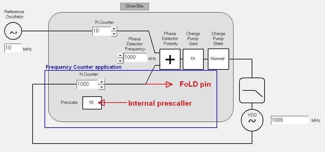 lmx to analog signal converter   ge ic tatoa ru
