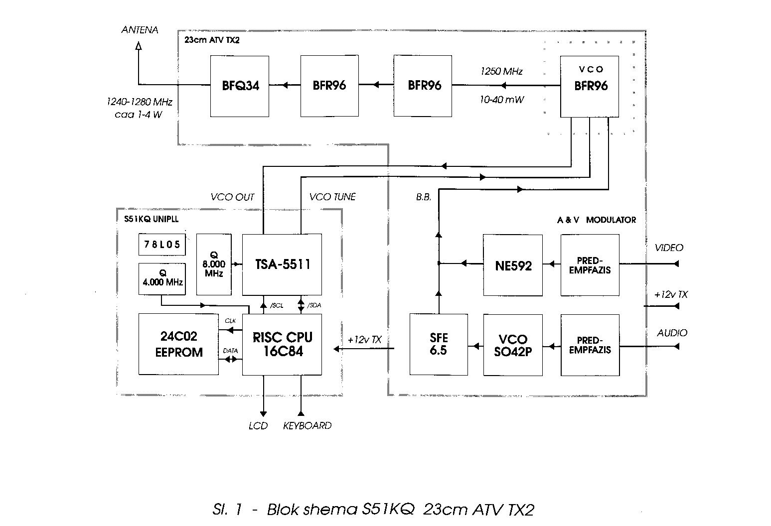Ham Radio Projects By Csaba Yo5ofh Simple Digital Voltmeter Dvm Using Pic12f675 Schematic Pic4