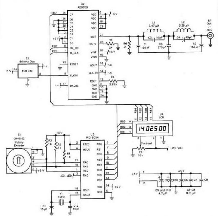 signal generator  vfo  with direct digital synthesis