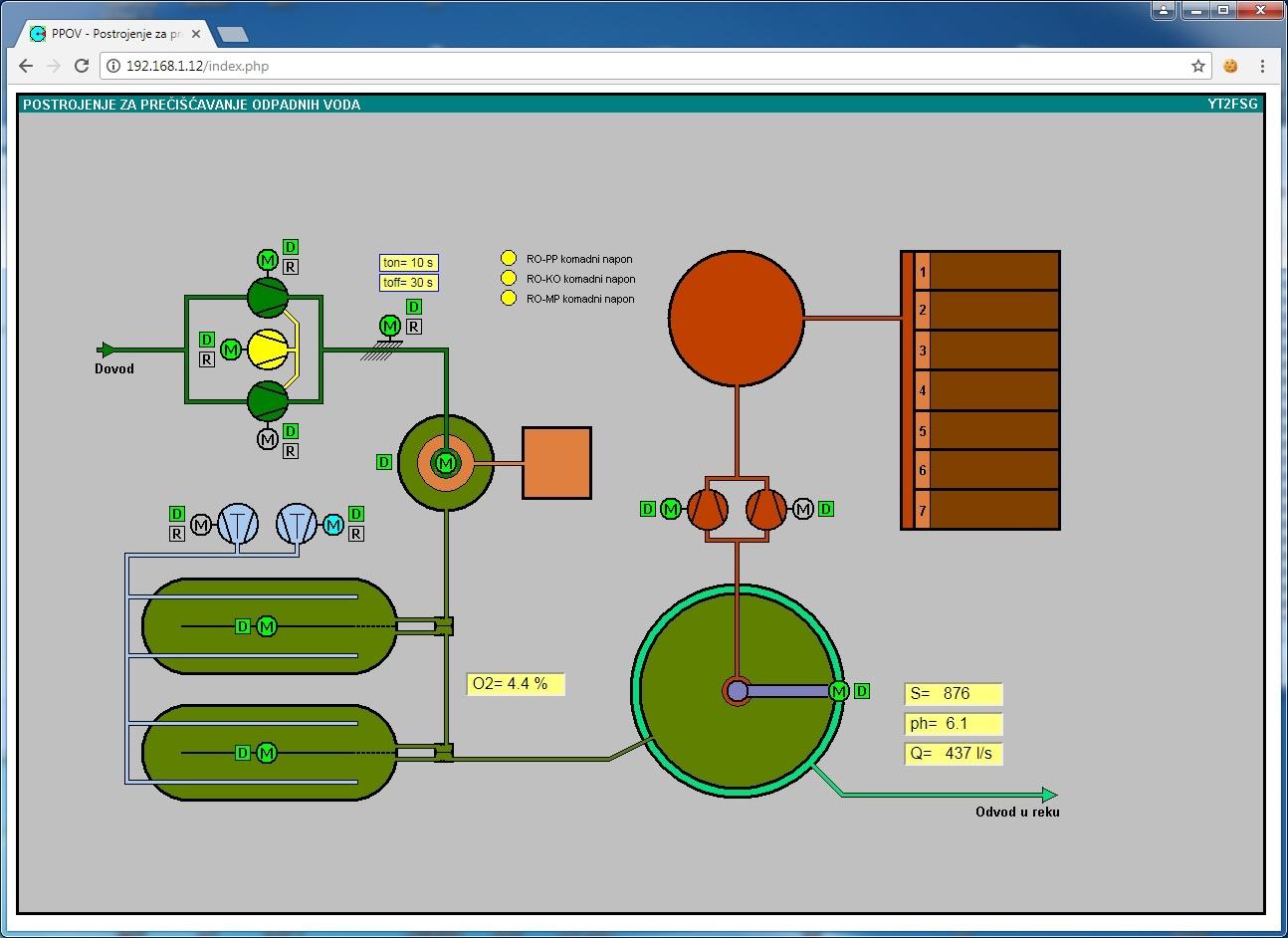 Yt2fsg Yaesu G 1000dxc Circuit Diagram Projects