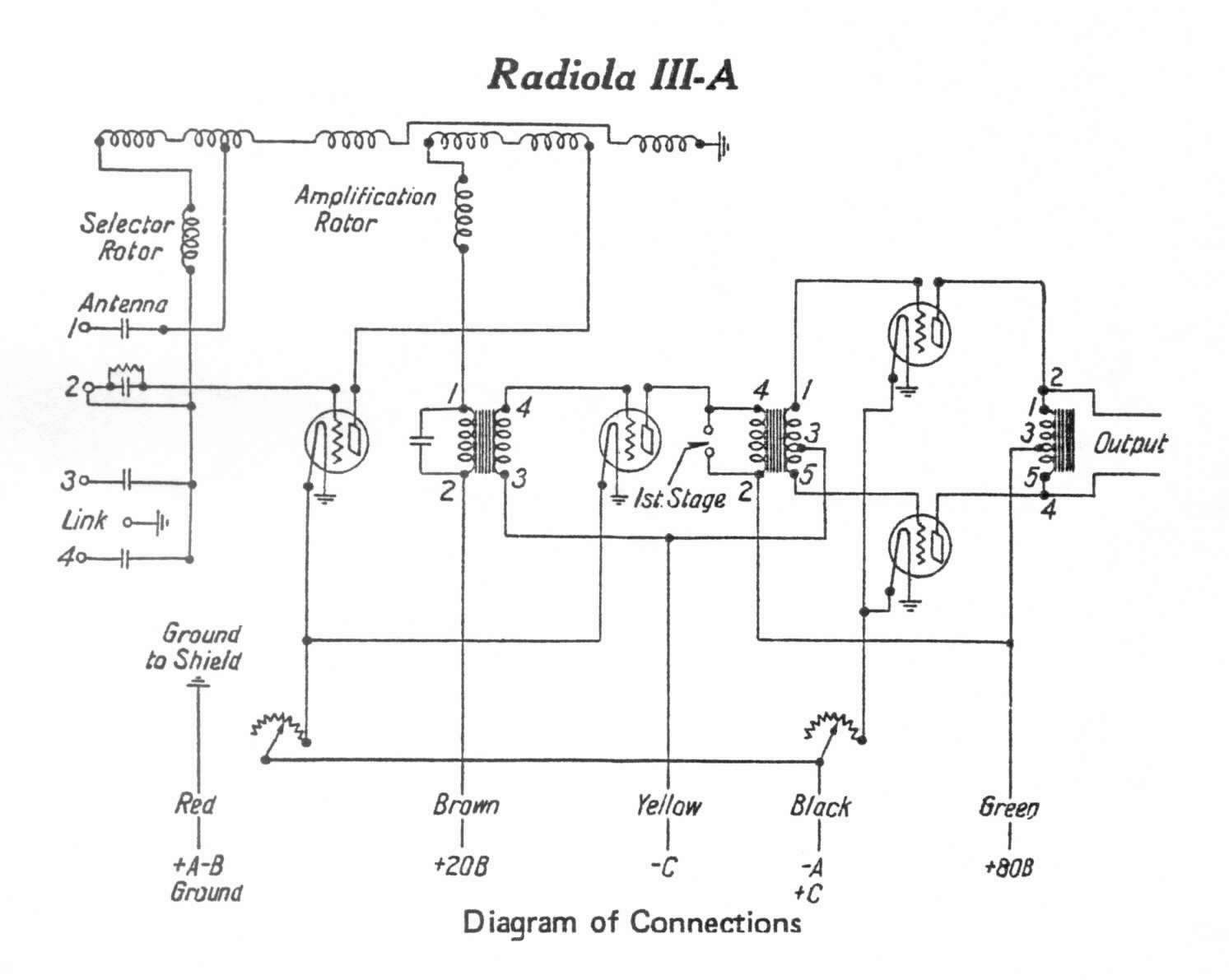 My Hf Receiver Collection Booster Antenna Circuit 550khz To 1650khz Radiola Iii A Schematic
